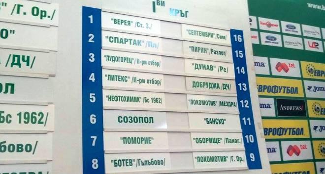 Пълната програма на Нефтохимик за първенството на Б група